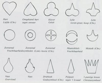 Bliksem symbool betekenis